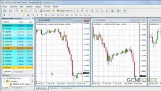 6.Ders: Piyasa Gözlemi