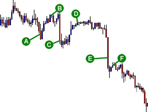 Pasar Forex