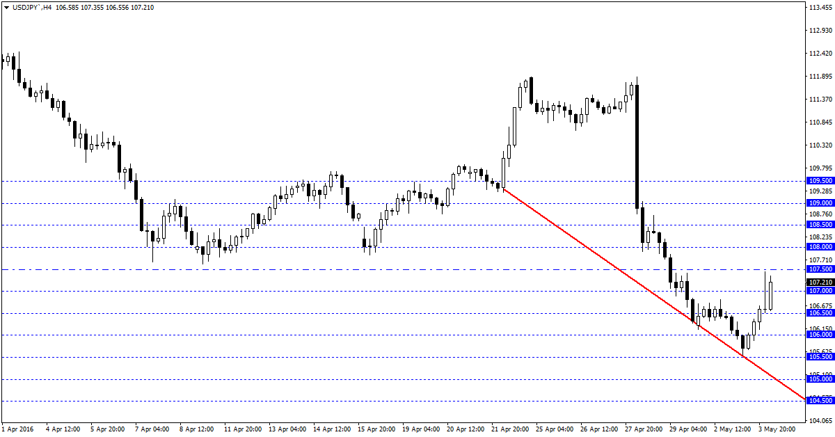 Binary options trading example 2 normality