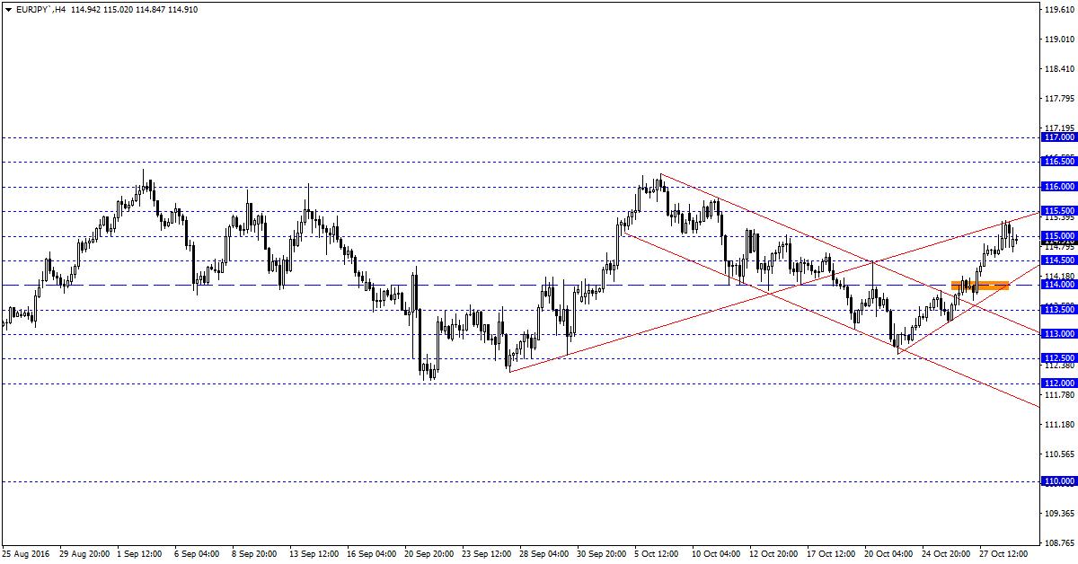 Sabah forex trading