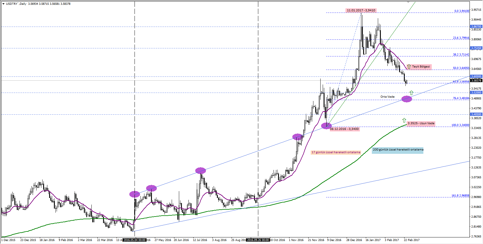 Spotoption trading platform