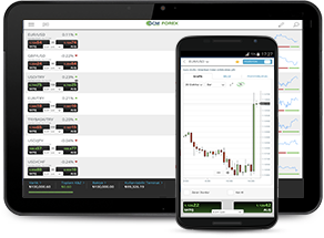 GCM Trader Android OS